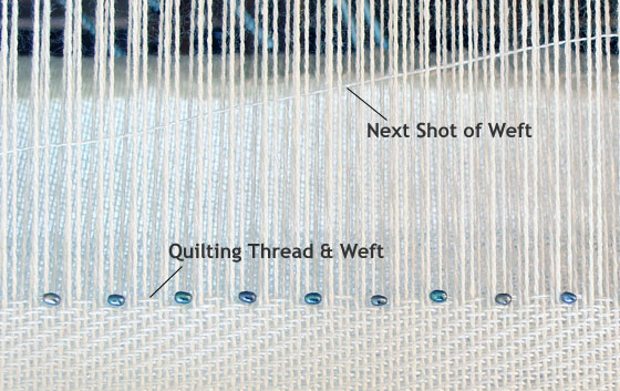 Securing the Quilting Thread